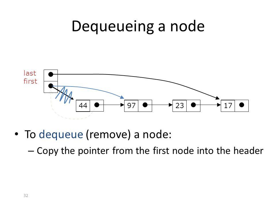 Dequeueing a node To dequeue (remove) a node: