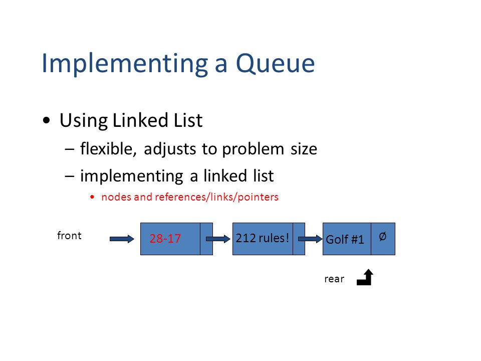 Implementing a Queue Using Linked List