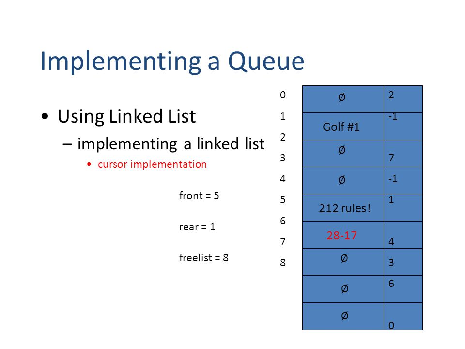 Implementing a Queue Using Linked List implementing a linked list