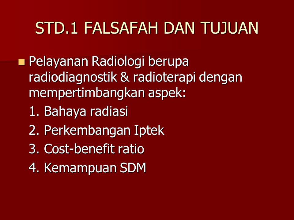 STD.1 FALSAFAH DAN TUJUAN
