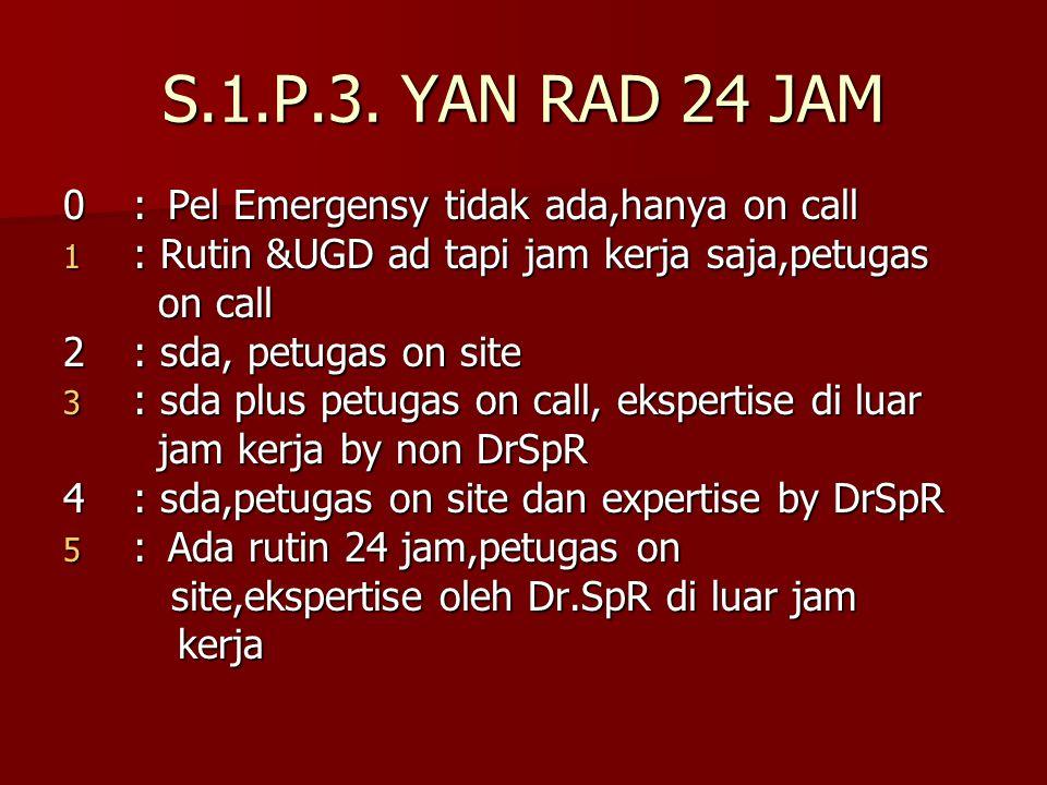 S.1.P.3. YAN RAD 24 JAM 0 : Pel Emergensy tidak ada,hanya on call
