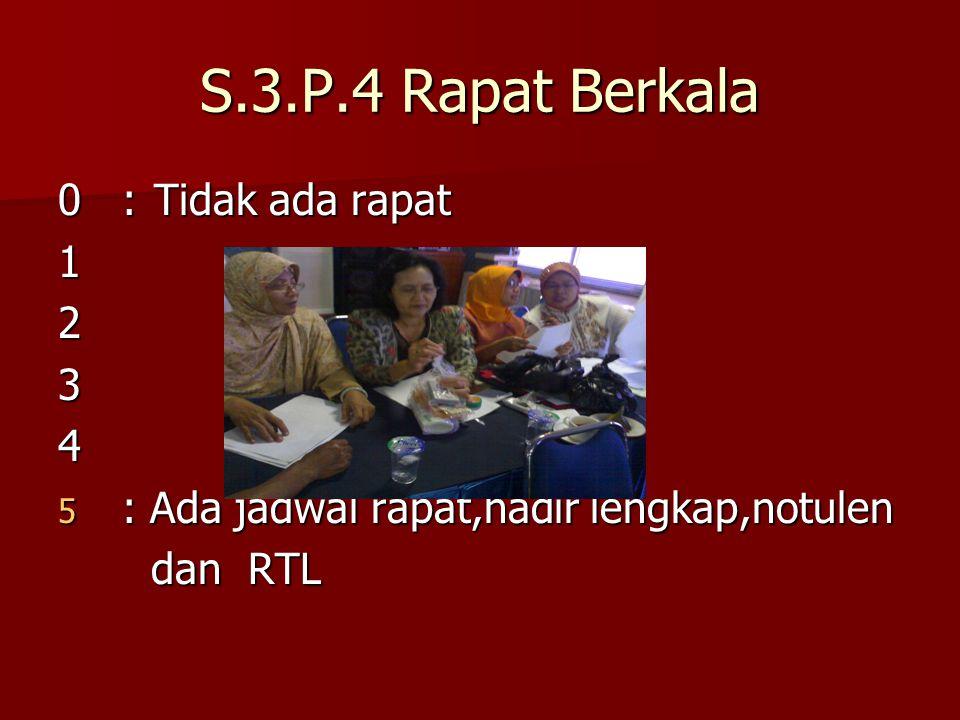 S.3.P.4 Rapat Berkala 0 : Tidak ada rapat 1 2 3 4