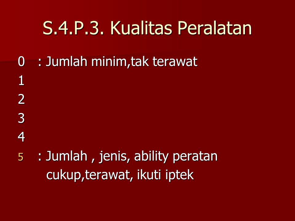 S.4.P.3. Kualitas Peralatan 0 : Jumlah minim,tak terawat 1 2 3 4