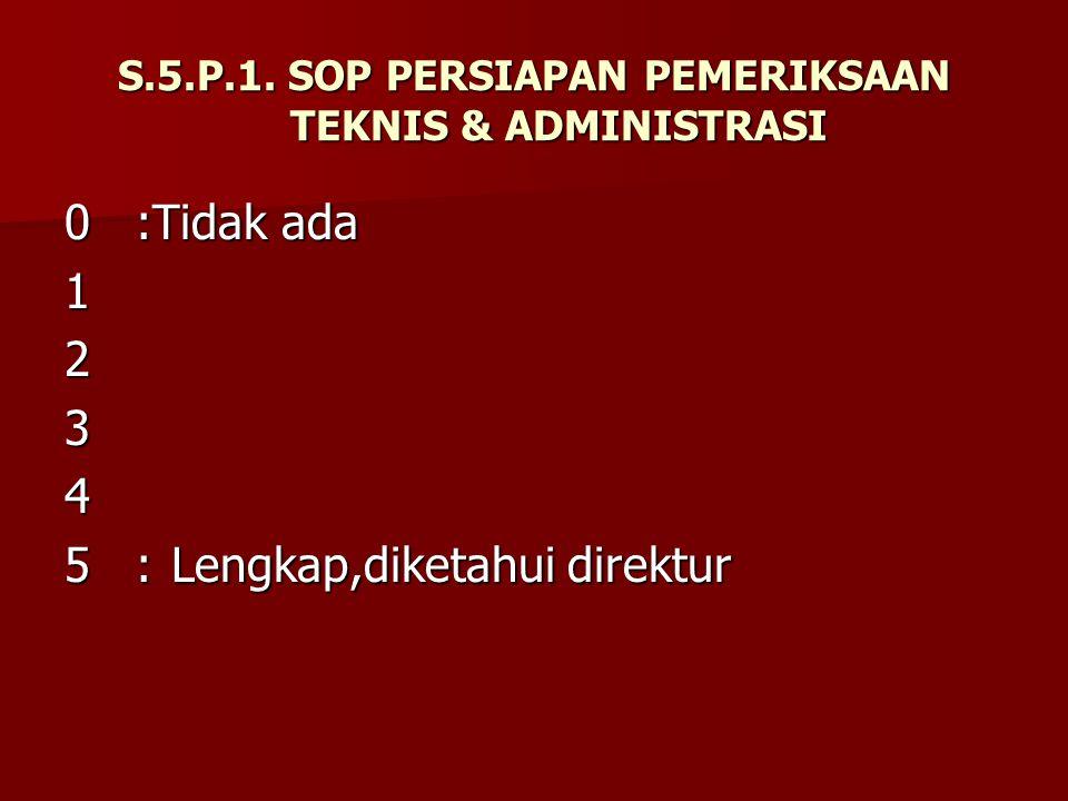 S.5.P.1. SOP PERSIAPAN PEMERIKSAAN TEKNIS & ADMINISTRASI
