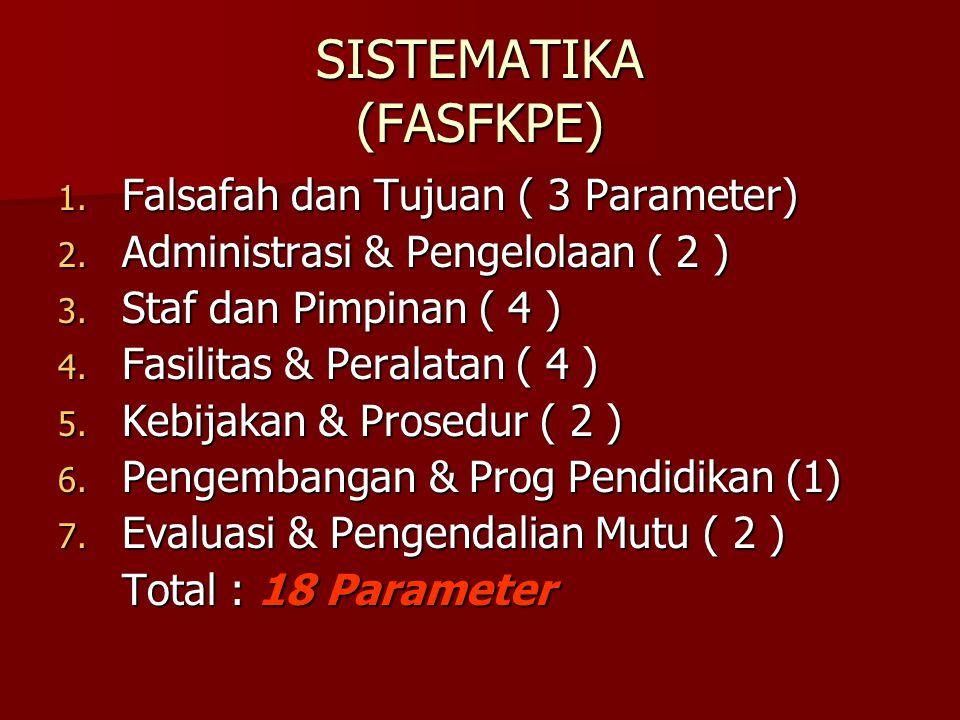 SISTEMATIKA (FASFKPE)