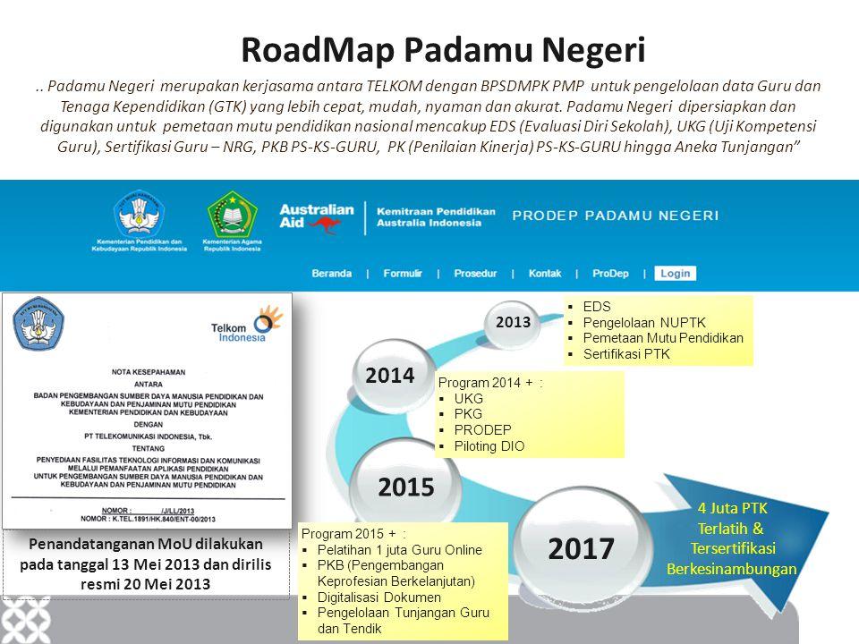 RoadMap Padamu Negeri