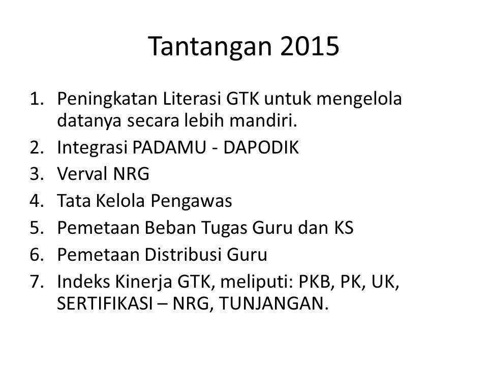 Tantangan 2015 Peningkatan Literasi GTK untuk mengelola datanya secara lebih mandiri. Integrasi PADAMU - DAPODIK.
