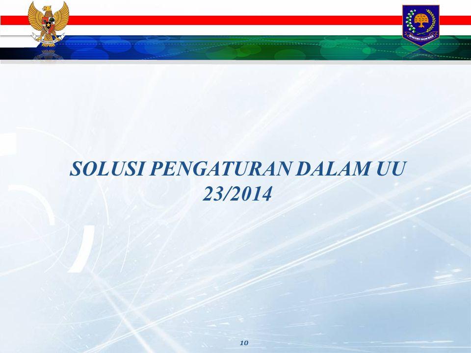 SOLUSI PENGATURAN DALAM UU 23/2014