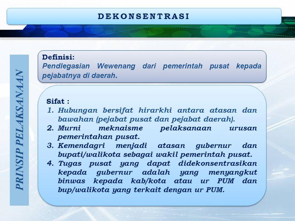 PRINSIP PELAKSANAAN DEKONSENTRASI Definisi: