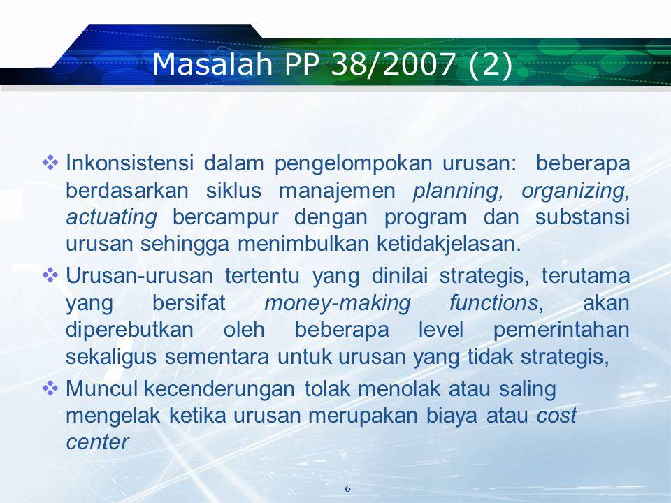 Masalah PP 38/2007 (2)