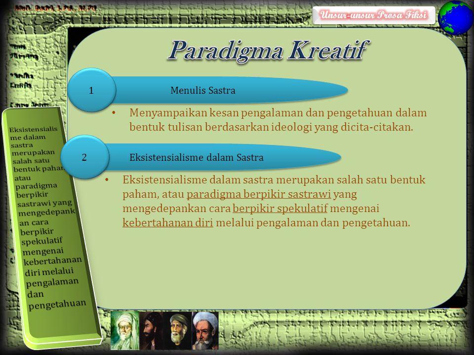 Eksistensialisme dalam Sastra