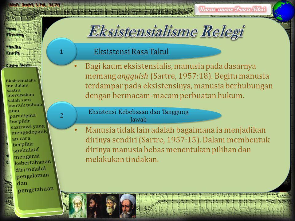 Eksistensialisme Relegi