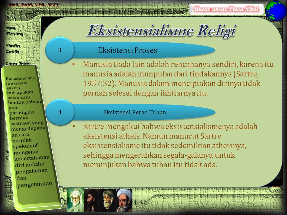 Eksistensialisme Religi
