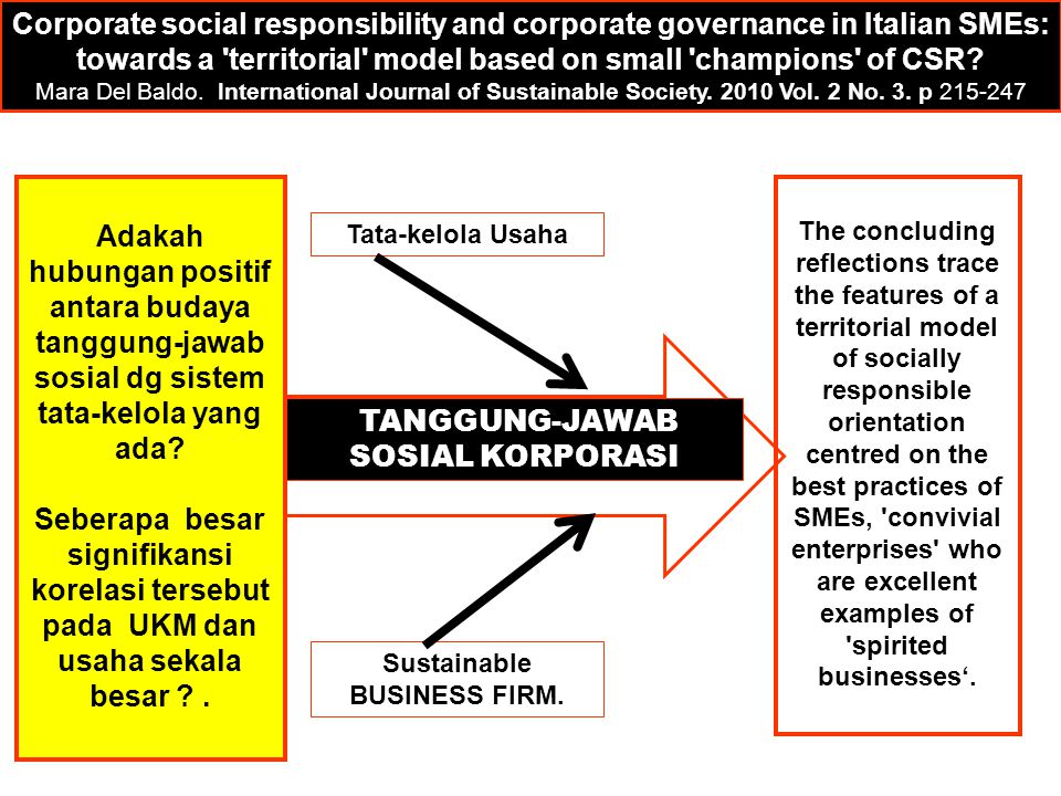 TANGGUNG-JAWAB SOSIAL KORPORASI Sustainable BUSINESS FIRM.