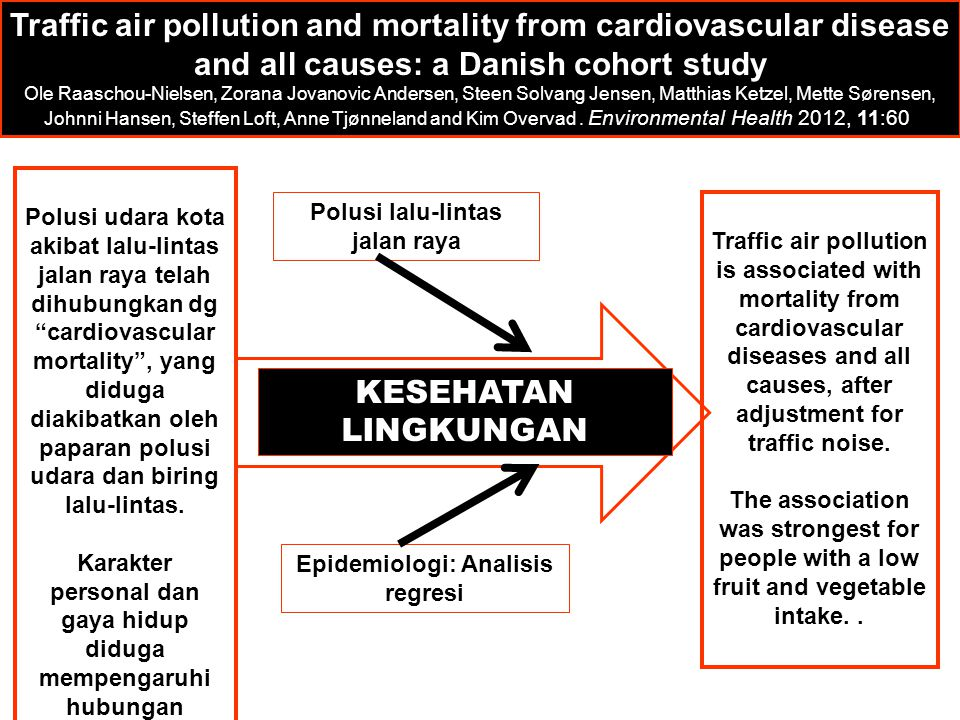 Traffic air pollution and mortality from cardiovascular disease and all causes: a Danish cohort study