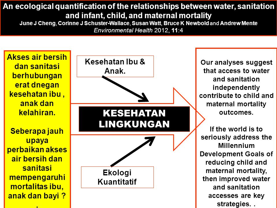Environmental Health 2012, 11:4