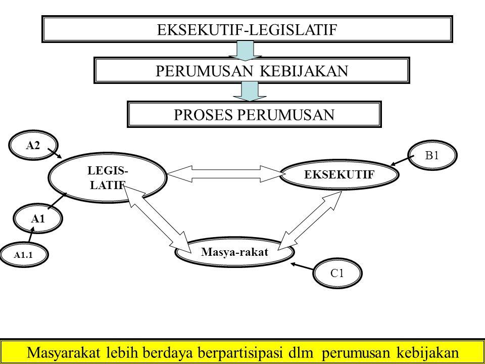 EKSEKUTIF-LEGISLATIF