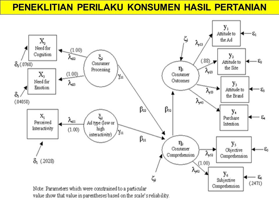 PENEKLITIAN PERILAKU KONSUMEN HASIL PERTANIAN