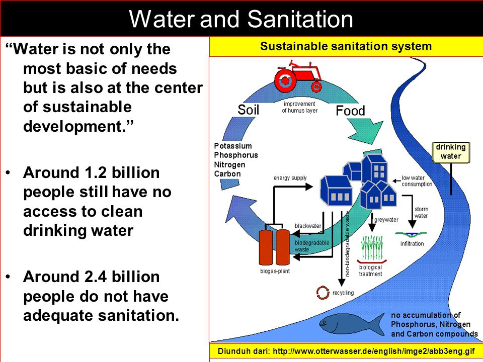 Water and Sanitation Water is not only the most basic of needs but is also at the center of sustainable development.