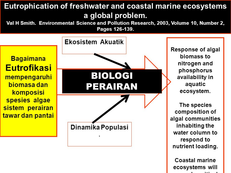 Eutrophication of freshwater and coastal marine ecosystems a global problem.
