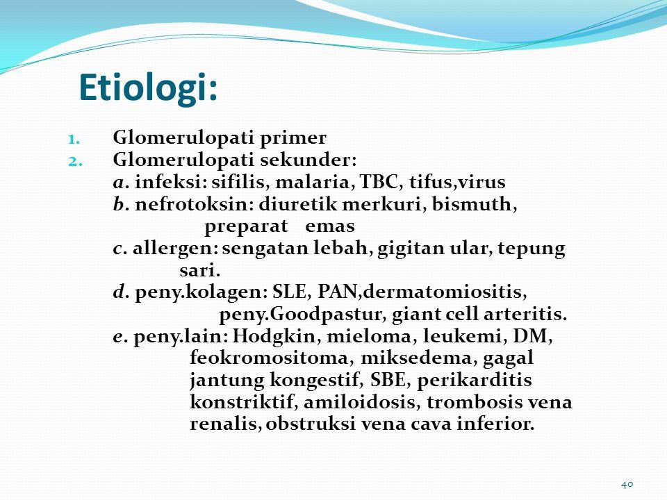 Etiologi: Glomerulopati primer Glomerulopati sekunder: