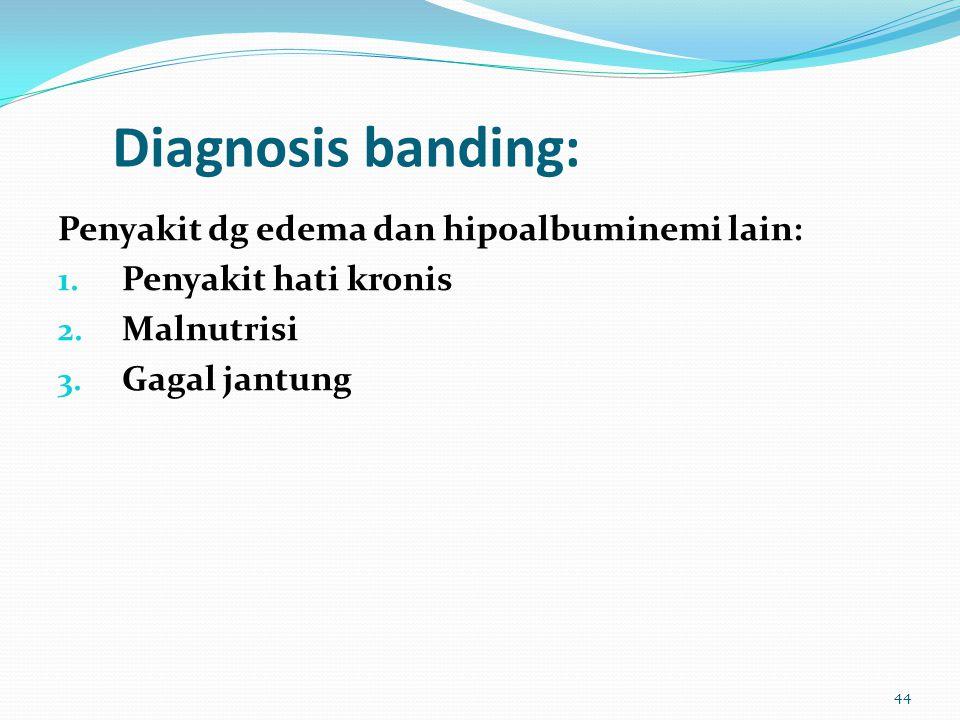 Diagnosis banding: Penyakit dg edema dan hipoalbuminemi lain: