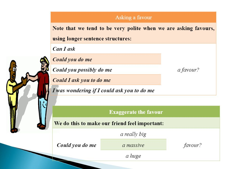 Asking a favour Note that we tend to be very polite when we are asking favours, using longer sentence structures: