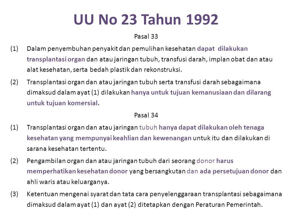 UU No 23 Tahun 1992 Pasal 33.