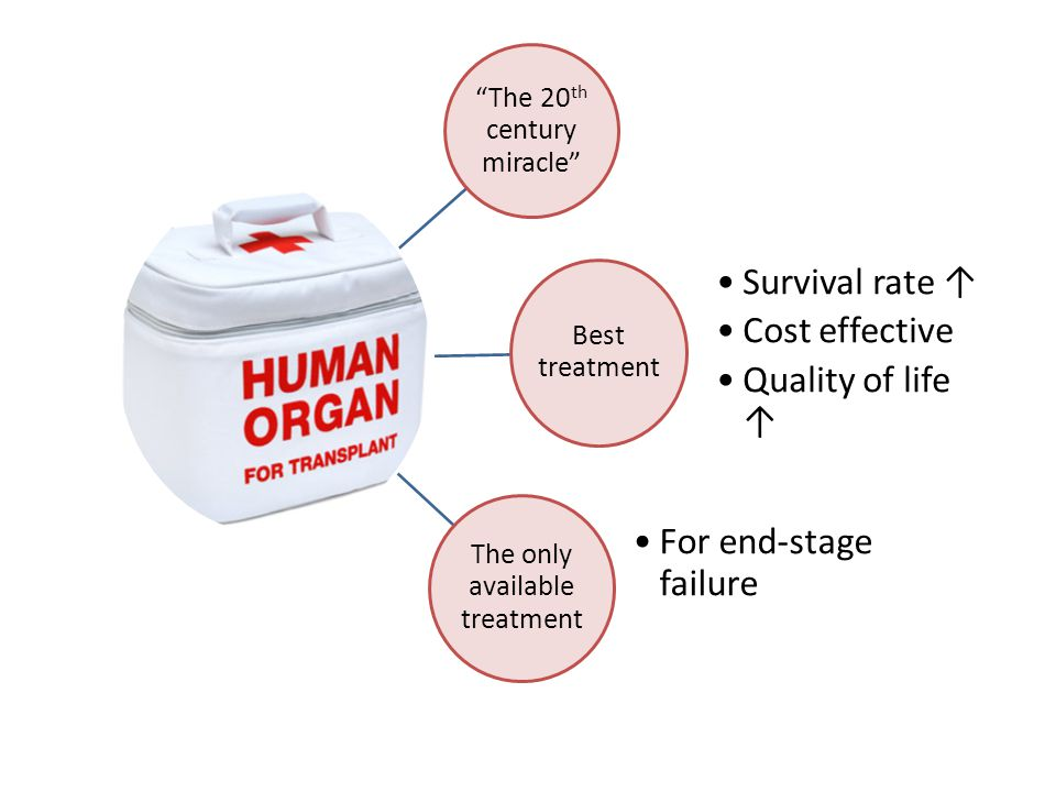 Survival rate ↑ Cost effective Quality of life ↑ For end-stage failure