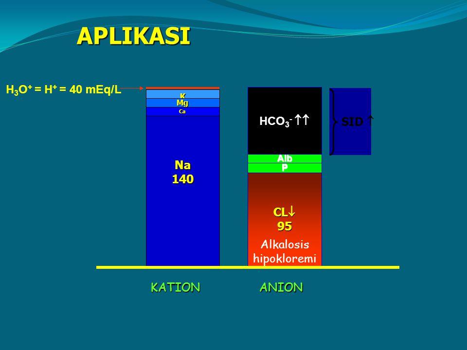 Asidosis hiperkloremi