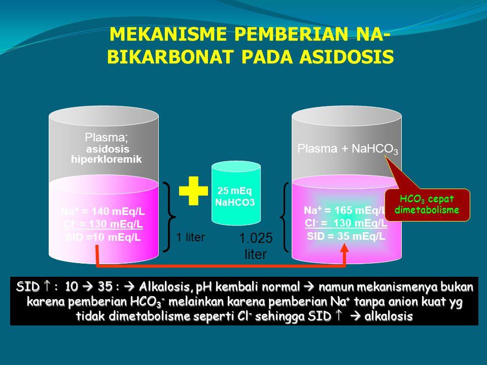 MEKANISME PEMBERIAN NA-BIKARBONAT PADA ASIDOSIS