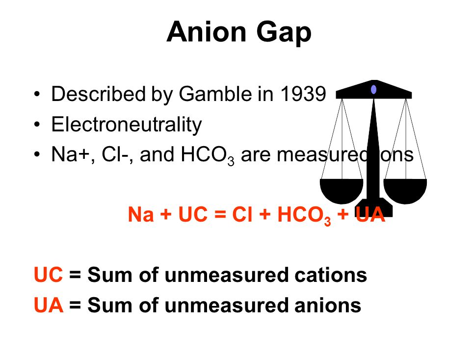Anion Gap Described by Gamble in 1939 Electroneutrality
