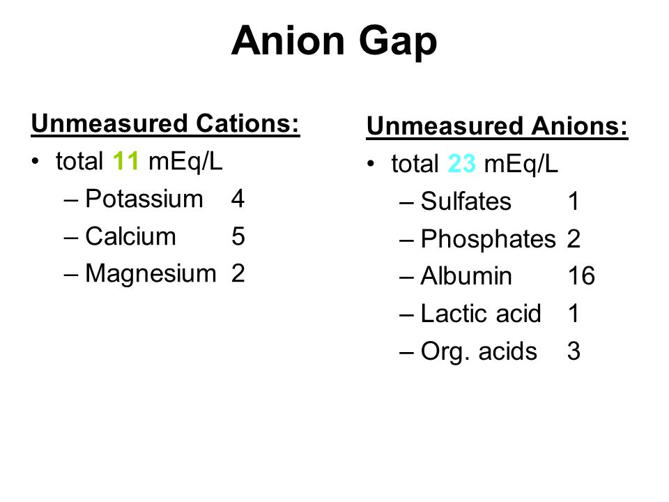 Anion Gap Unmeasured Cations: Unmeasured Anions: total 11 mEq/L