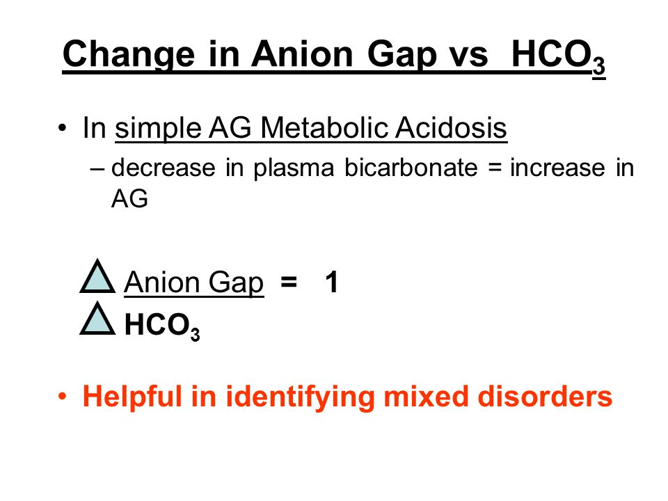 Change in Anion Gap vs HCO3