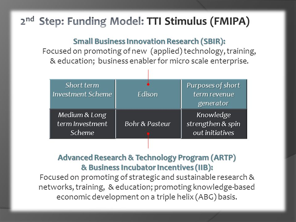 2nd Step: Funding Model: TTI Stimulus (FMIPA)