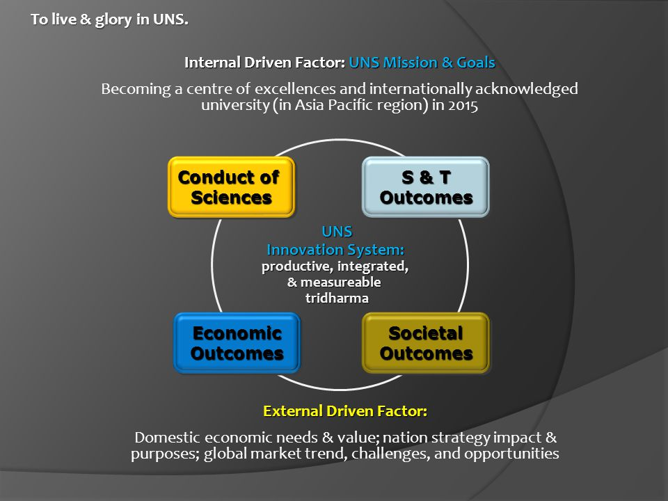 Internal Driven Factor: UNS Mission & Goals
