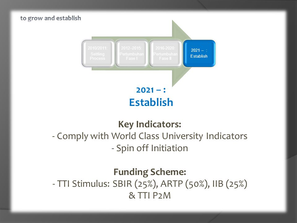 2021 – : Establish Key Indicators: Funding Scheme: