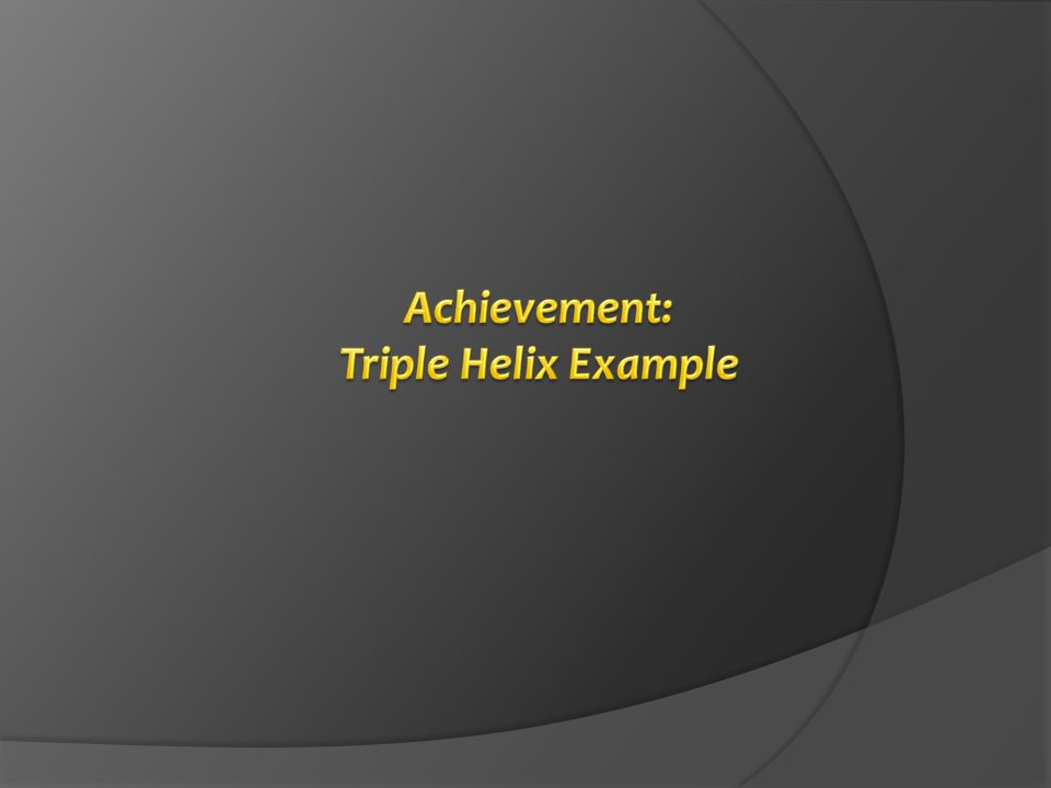 Achievement: Triple Helix Example