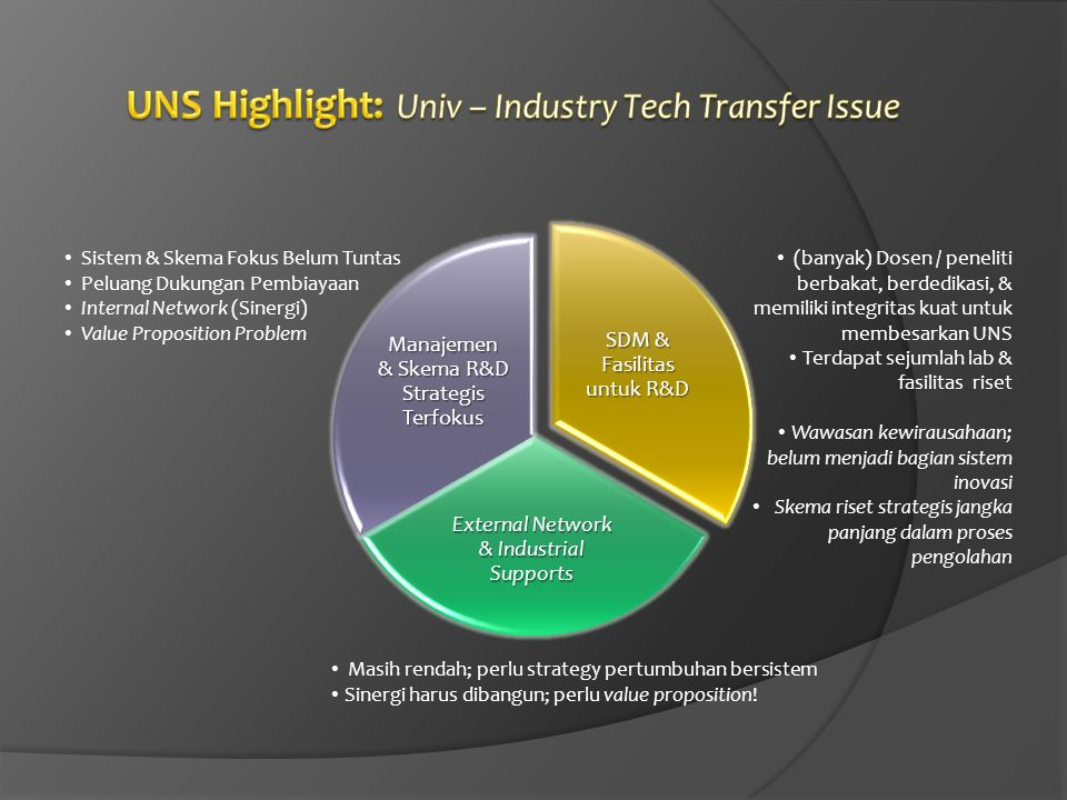 UNS Highlight: Univ – Industry Tech Transfer Issue