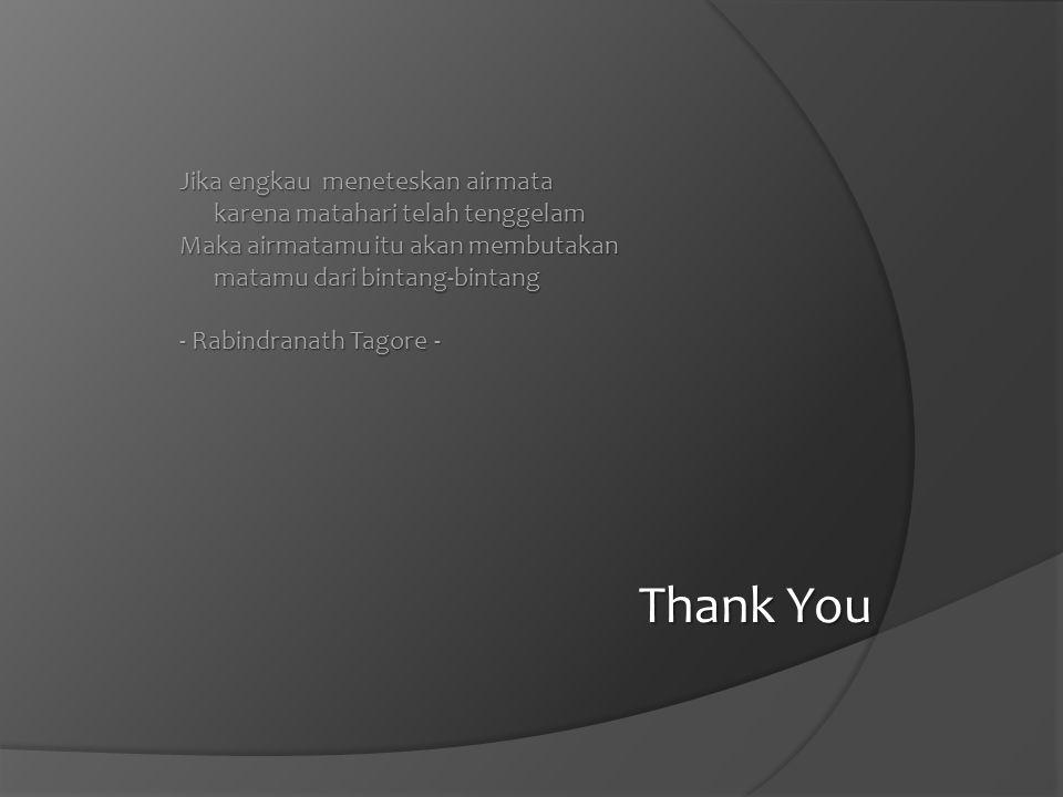Thank You Jika engkau meneteskan airmata