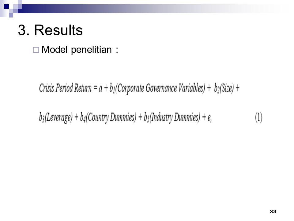 3. Results Model penelitian :