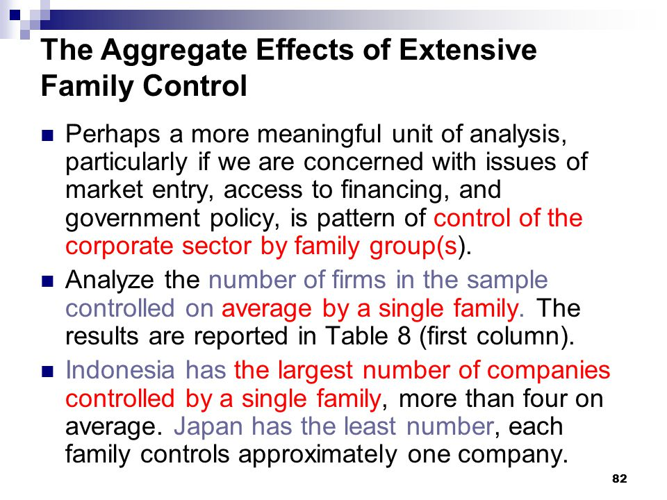 The Aggregate Effects of Extensive Family Control