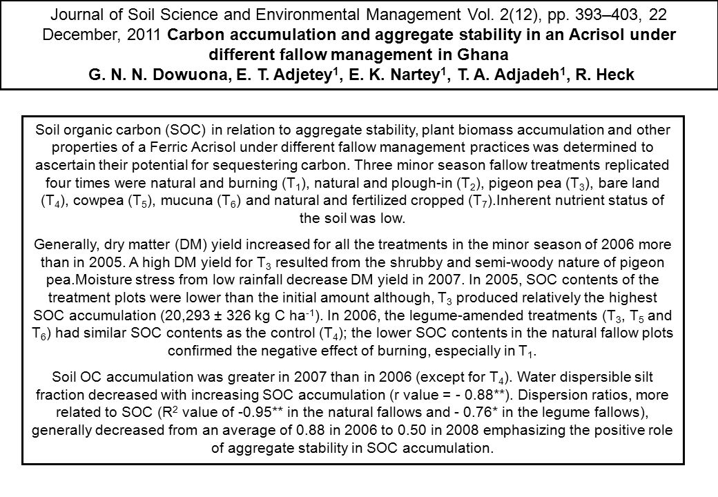 Journal of Soil Science and Environmental Management Vol. 2(12), pp