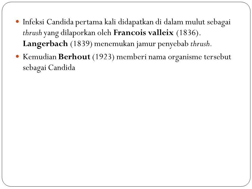 Infeksi Candida pertama kali didapatkan di dalam mulut sebagai thrush yang dilaporkan oleh Francois valleix (1836). Langerbach (1839) menemukan jamur penyebab thrush.
