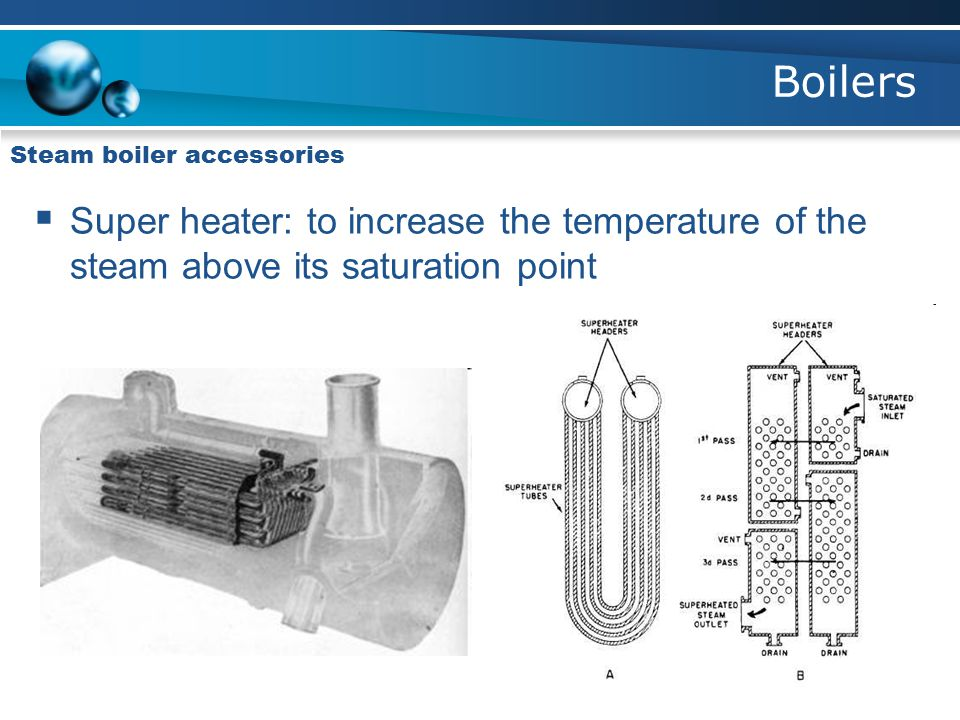 Boilers Steam boiler accessories.