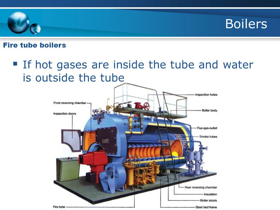 Boilers If hot gases are inside the tube and water is outside the tube