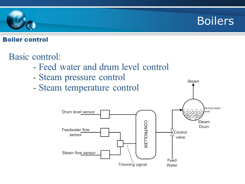 Boilers Basic control: - Feed water and drum level control