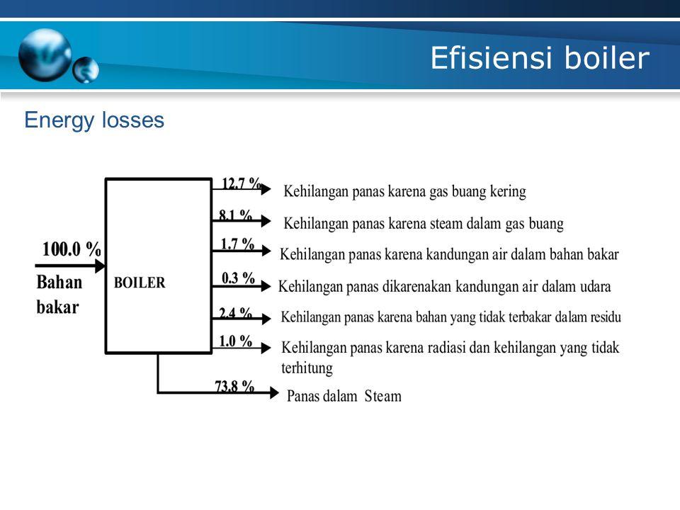 Efisiensi boiler Energy losses