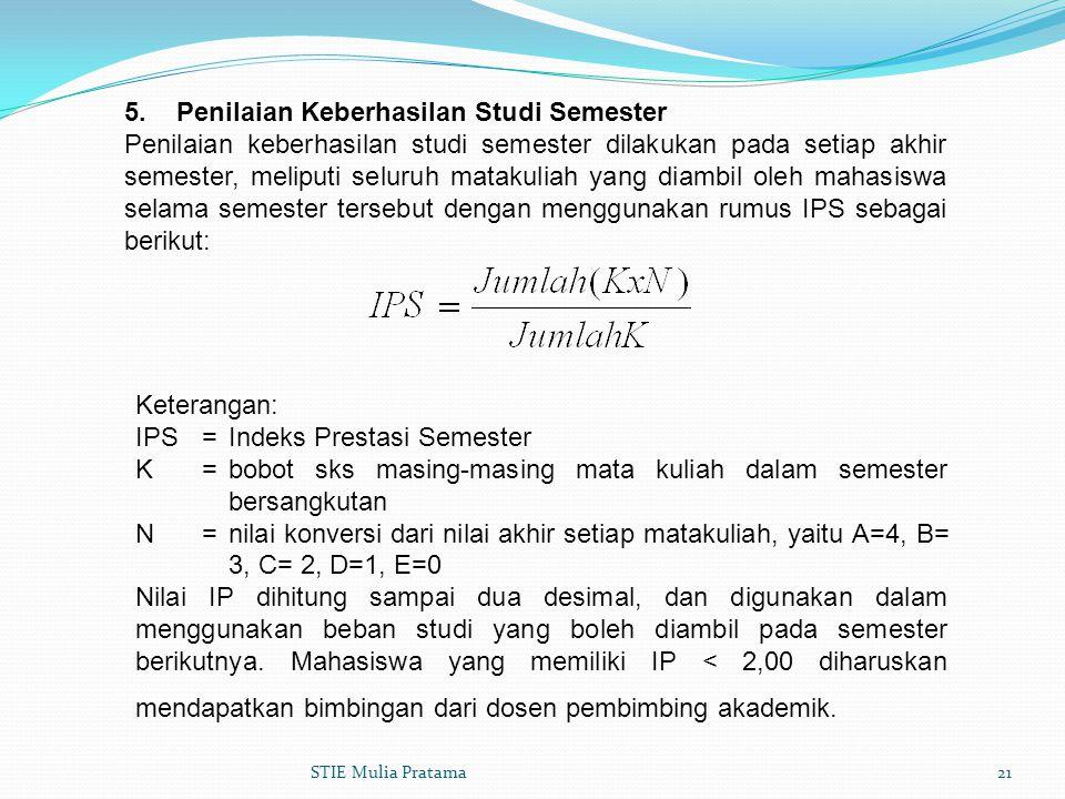 5. Penilaian Keberhasilan Studi Semester