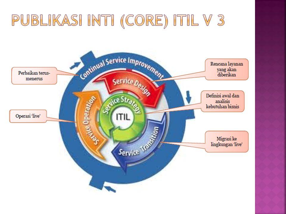 Publikasi Inti (Core) ITIL v 3